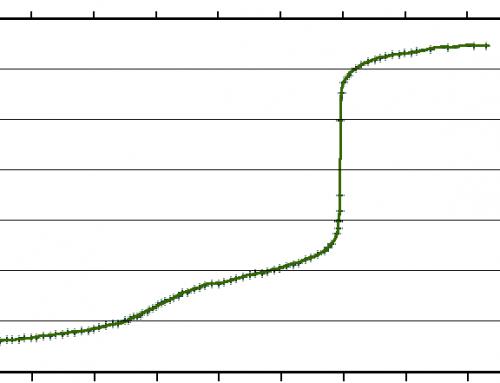 Onderzoek naar groeipatroon jongens met KS